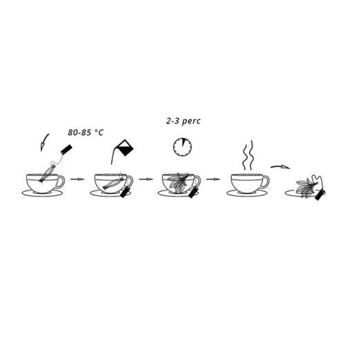 Zöld tea elkészítése - folyamatábra